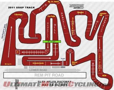 2011-usgp-glen-helen-mx-track-map
