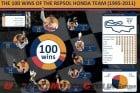 2011-motogp-repsol-honda-reaches-100-wins