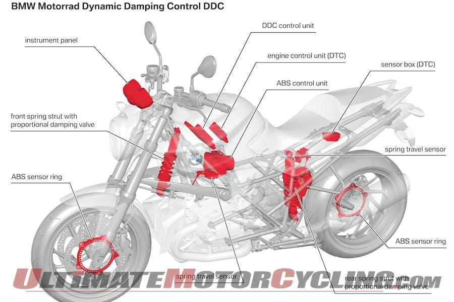 2012-bmw-motorrad-introduces-safety-360 4