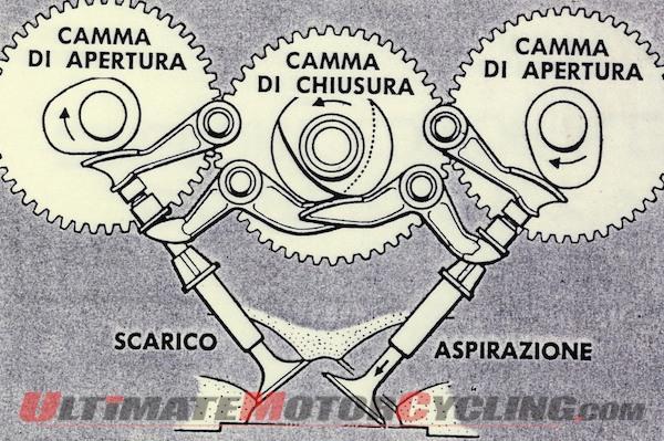 ducati-desmodromic-valve-system-history 1