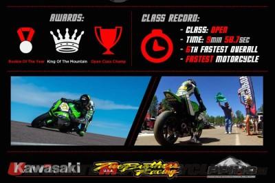 Toye's Pikes Peak Winning Kawasaki Ninja ZX-10R   TBR Infographic
