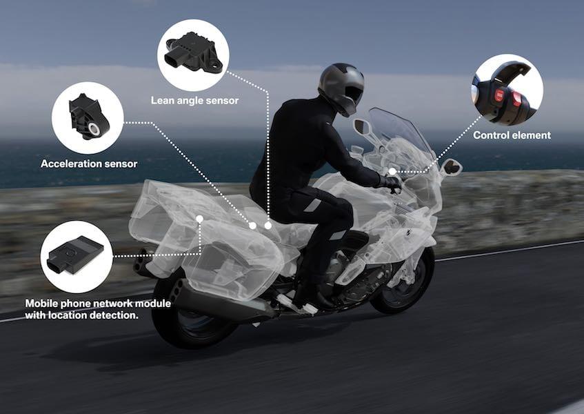 BMW Motorrad Intelligent Emergency Call | eCall for Motorcyclists