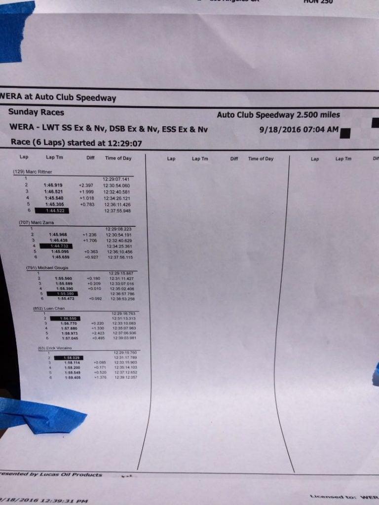 WERA Race #5 race report