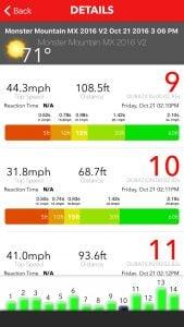 LitPro Review iPhone data