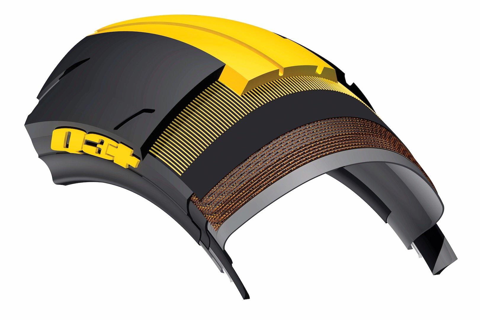 Dunlop Sportmax Q3+ rear construction