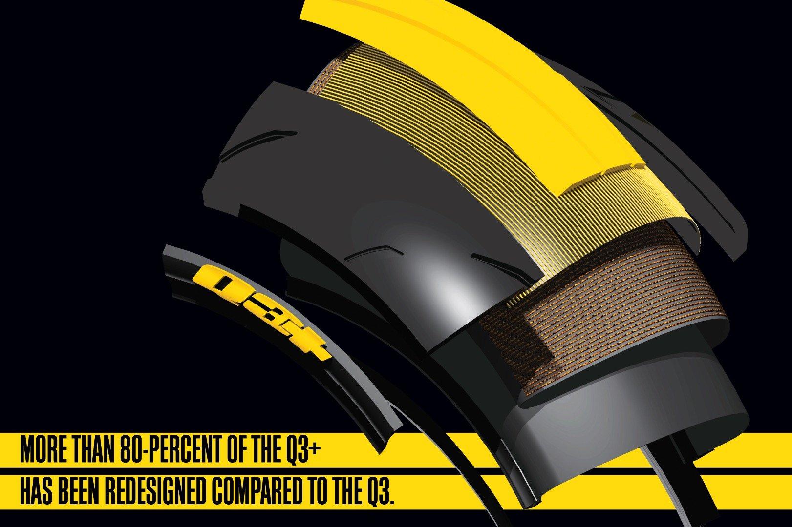 Dunlop Sportmax Q3+ front construction